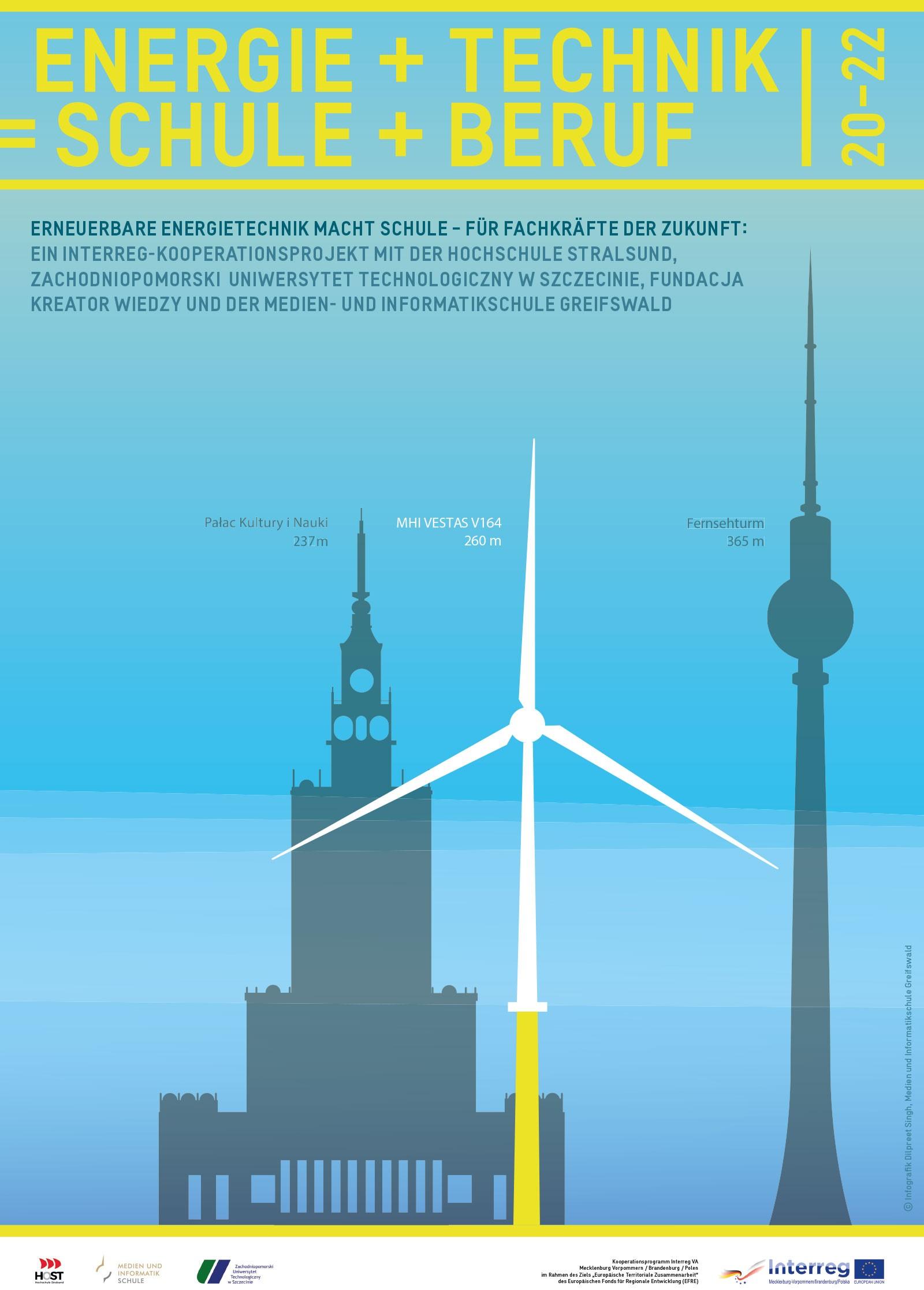 Plakat Energie + Technik = Schule + Beruf. Es zeigt ein Windrad, das höher ist als der Kulturpalast in Warschau und nur etwas niedriger als der Fernsehturm in Berlin.